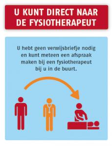 zorgverzekeringen betalen behandeling rechtstreeks, u kunt direct naar fysi-osten